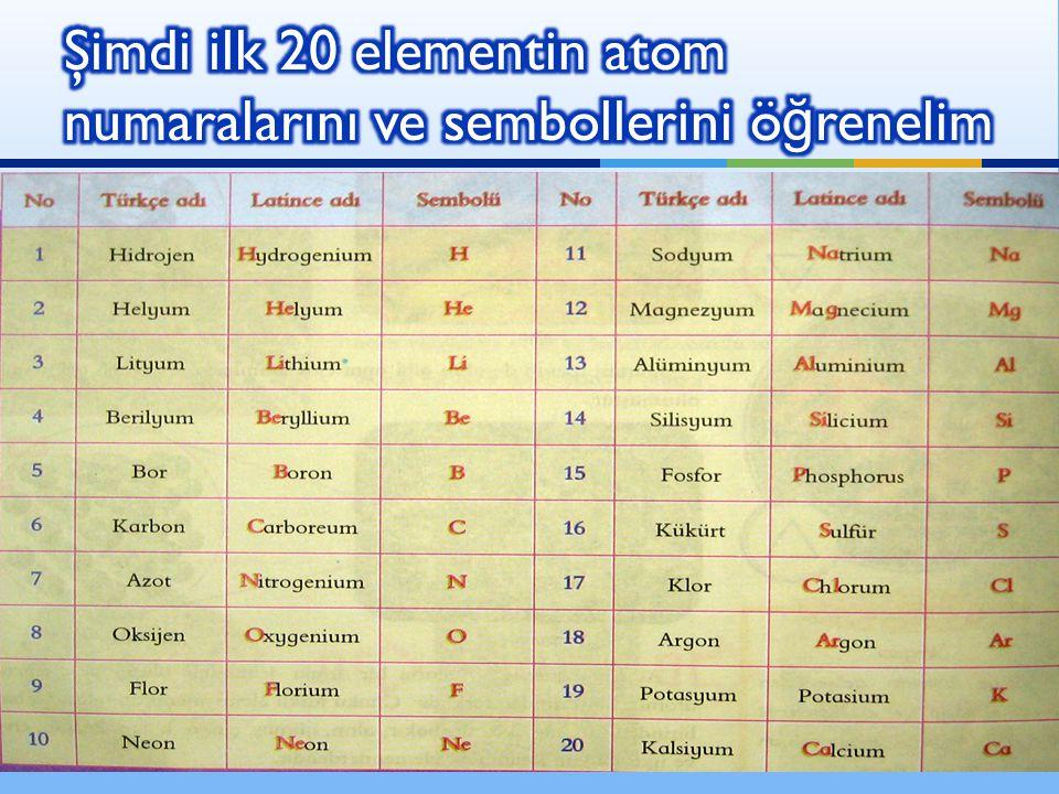 Şimdi ilk 20 elementin atom numaralarını ve sembollerini öğrenelim