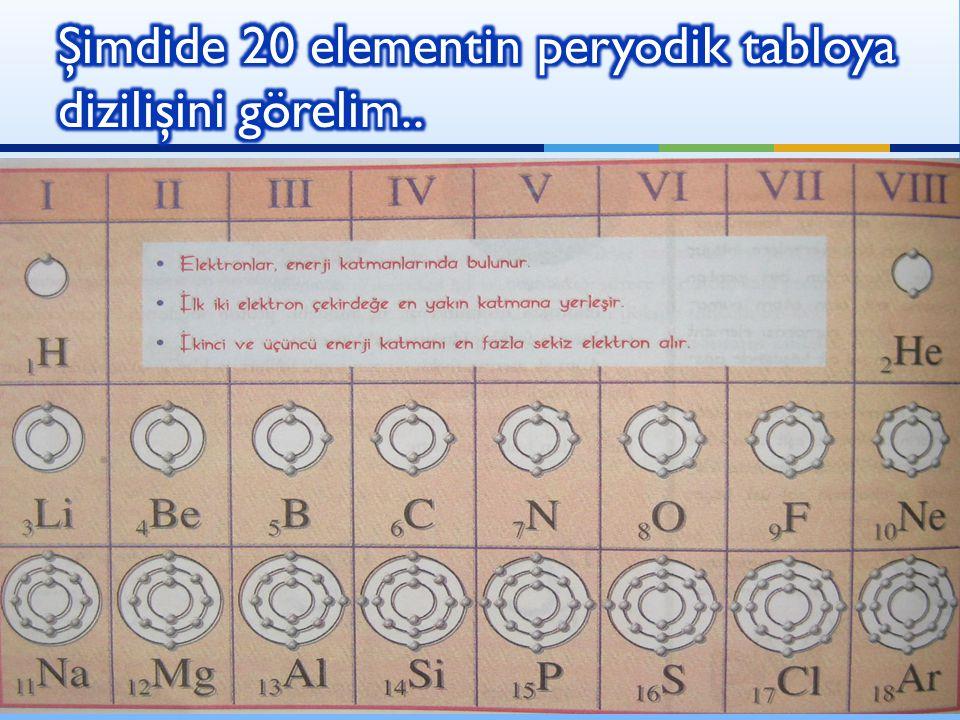 Şimdide 20 elementin peryodik tabloya dizilişini görelim..