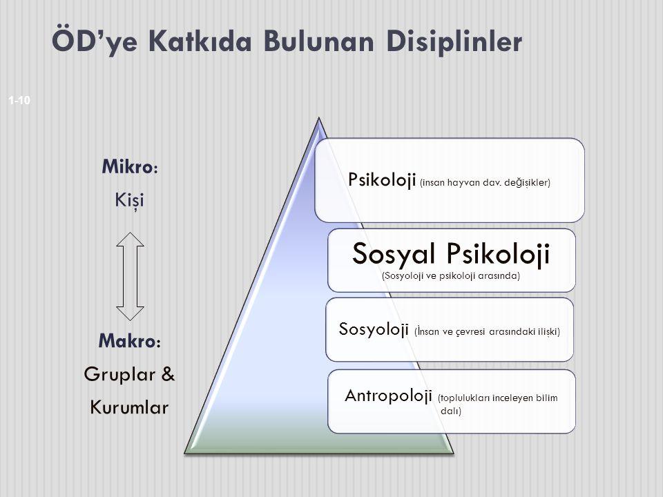 ÖD'ye Katkıda Bulunan Disiplinler