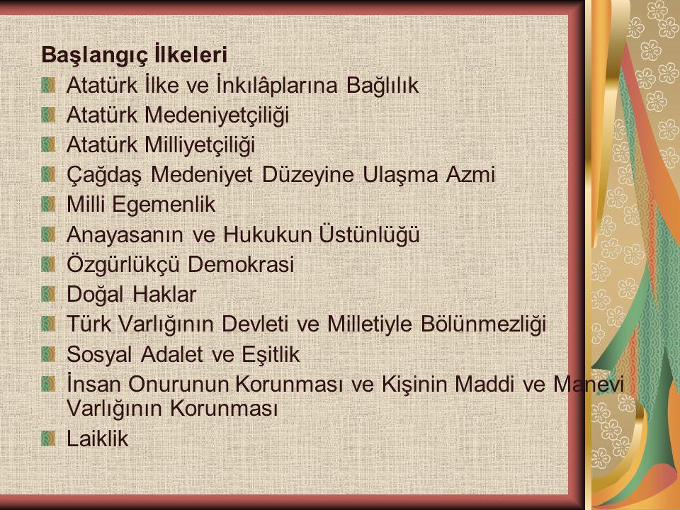 Başlangıç İlkeleri Atatürk İlke ve İnkılâplarına Bağlılık. Atatürk Medeniyetçiliği. Atatürk Milliyetçiliği.