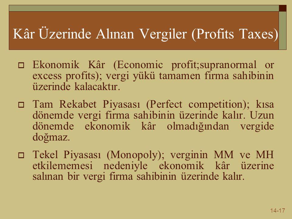 Kâr Üzerinde Alınan Vergiler (Profits Taxes)