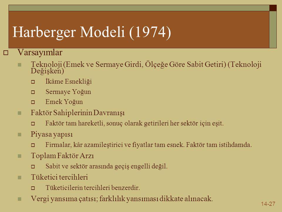 Harberger Modeli (1974) Varsayımlar