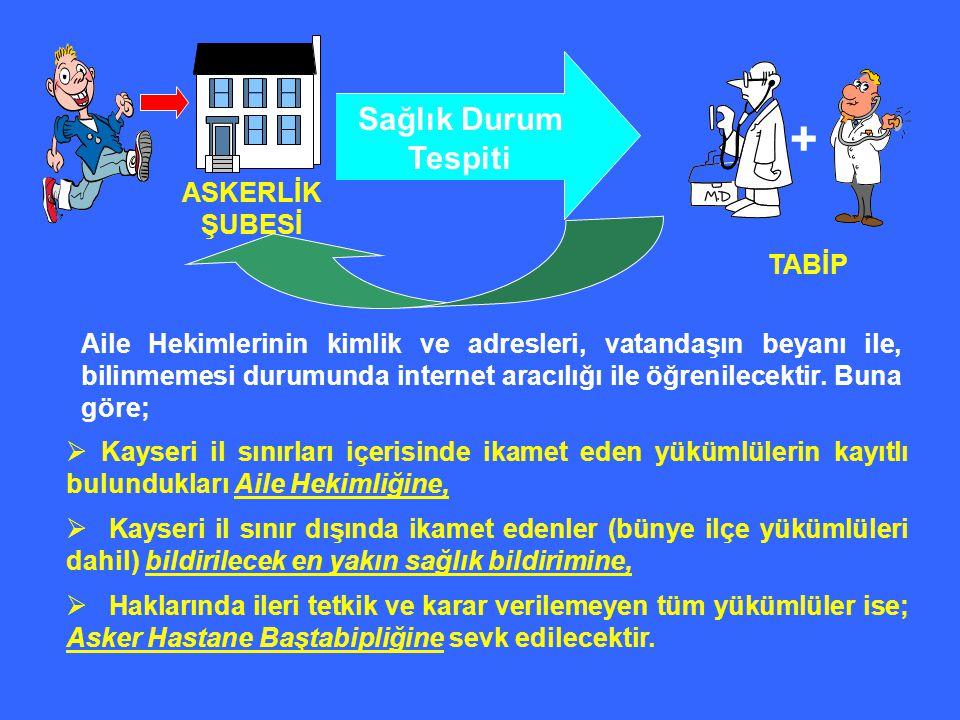 + Sağlık Durum Tespiti ASKERLİK ŞUBESİ TABİP