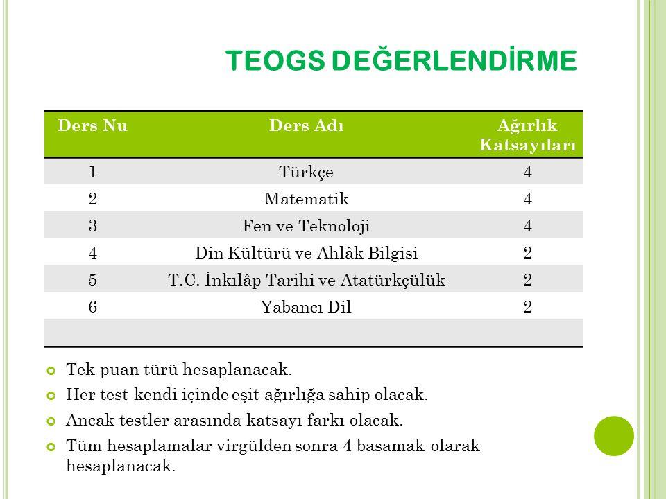 TEOGS DEĞERLENDİRME Ders Nu Ders Adı Ağırlık Katsayıları 1 Türkçe 4 2