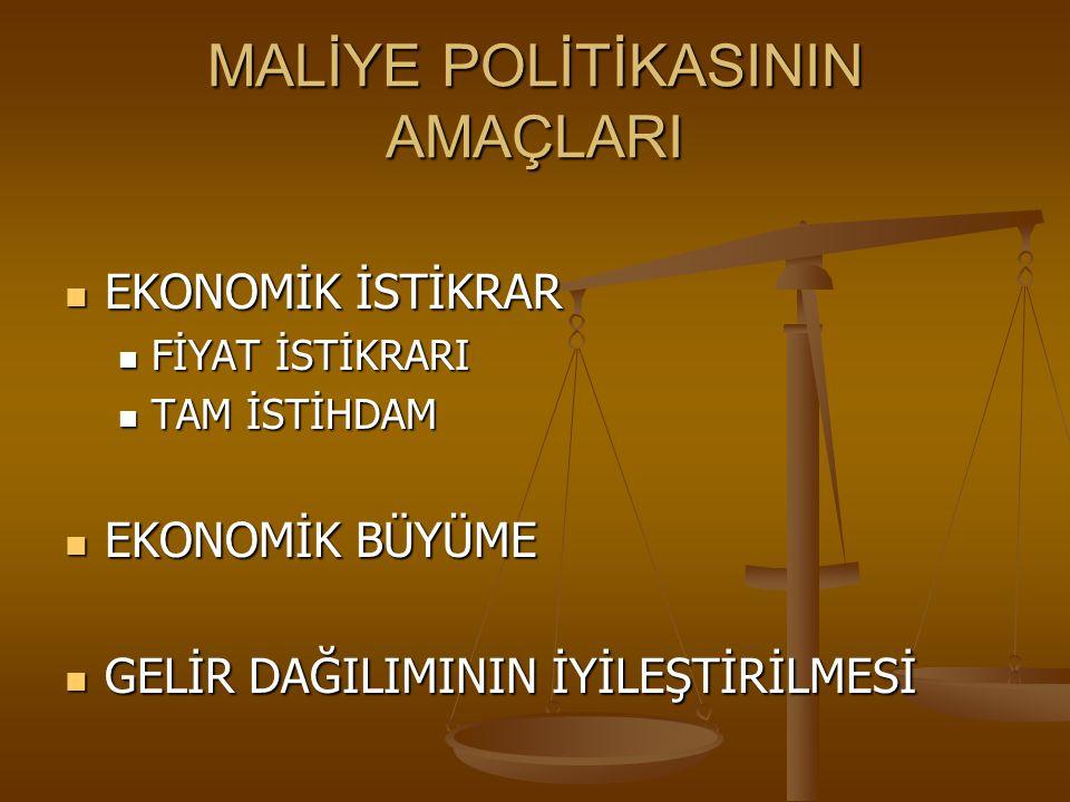 MALİYE POLİTİKASININ AMAÇLARI