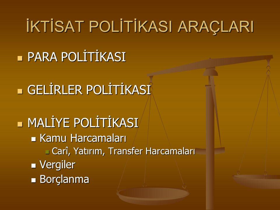İKTİSAT POLİTİKASI ARAÇLARI