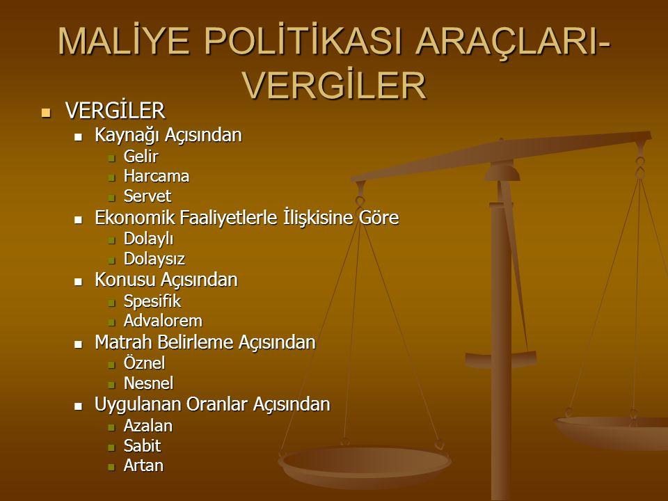 MALİYE POLİTİKASI ARAÇLARI-VERGİLER