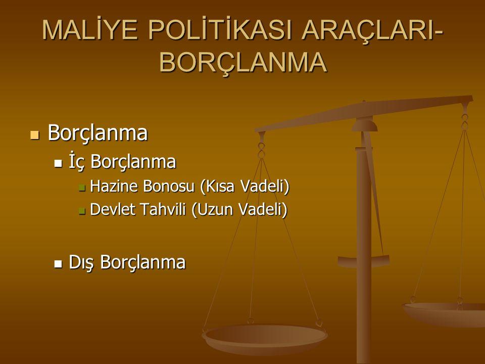 MALİYE POLİTİKASI ARAÇLARI-BORÇLANMA