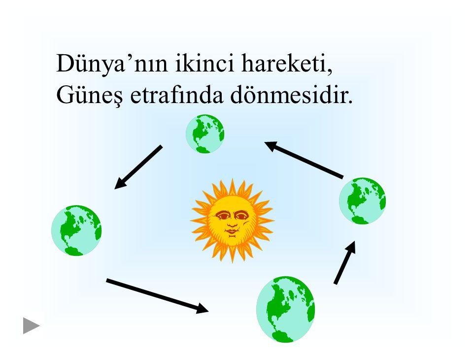 Dünya'nın ikinci hareketi, Güneş etrafında dönmesidir.