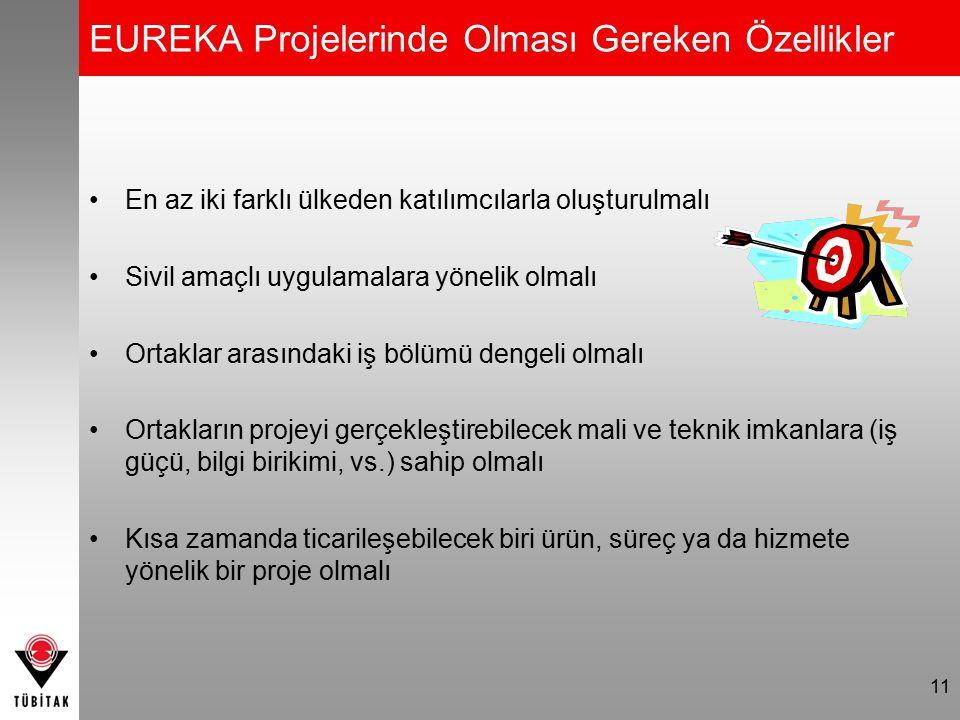 EUREKA Projelerinde Olması Gereken Özellikler