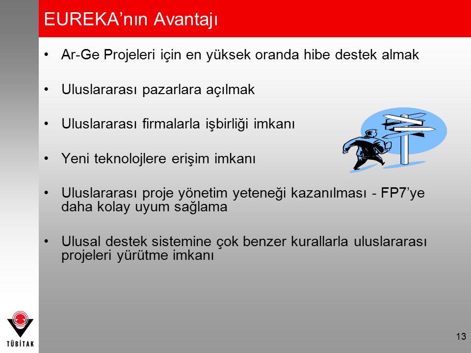 EUREKA'nın Avantajı Ar-Ge Projeleri için en yüksek oranda hibe destek almak. Uluslararası pazarlara açılmak.