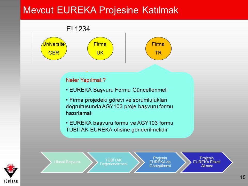 Mevcut EUREKA Projesine Katılmak