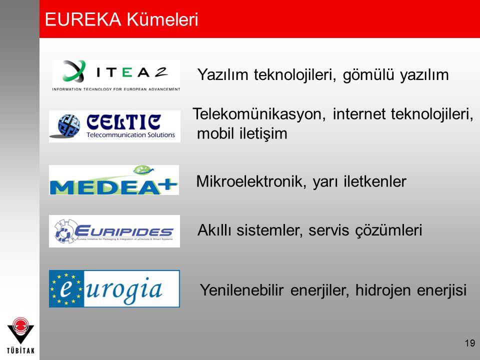 EUREKA Kümeleri Yazılım teknolojileri, gömülü yazılım