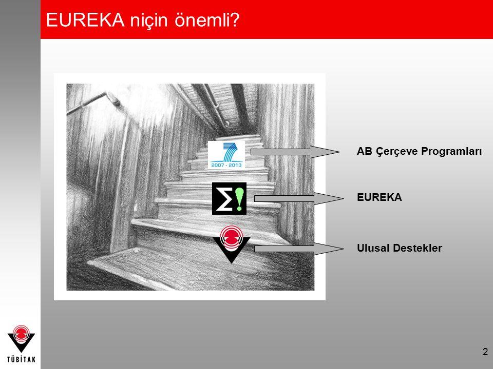 EUREKA niçin önemli AB Çerçeve Programları EUREKA Ulusal Destekler