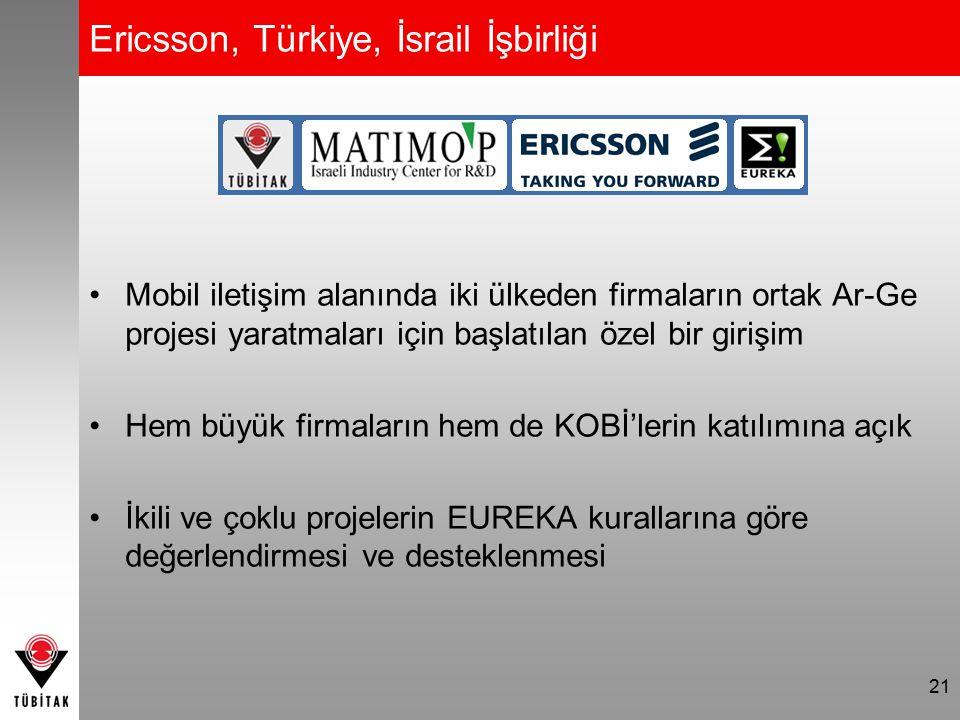 Ericsson, Türkiye, İsrail İşbirliği