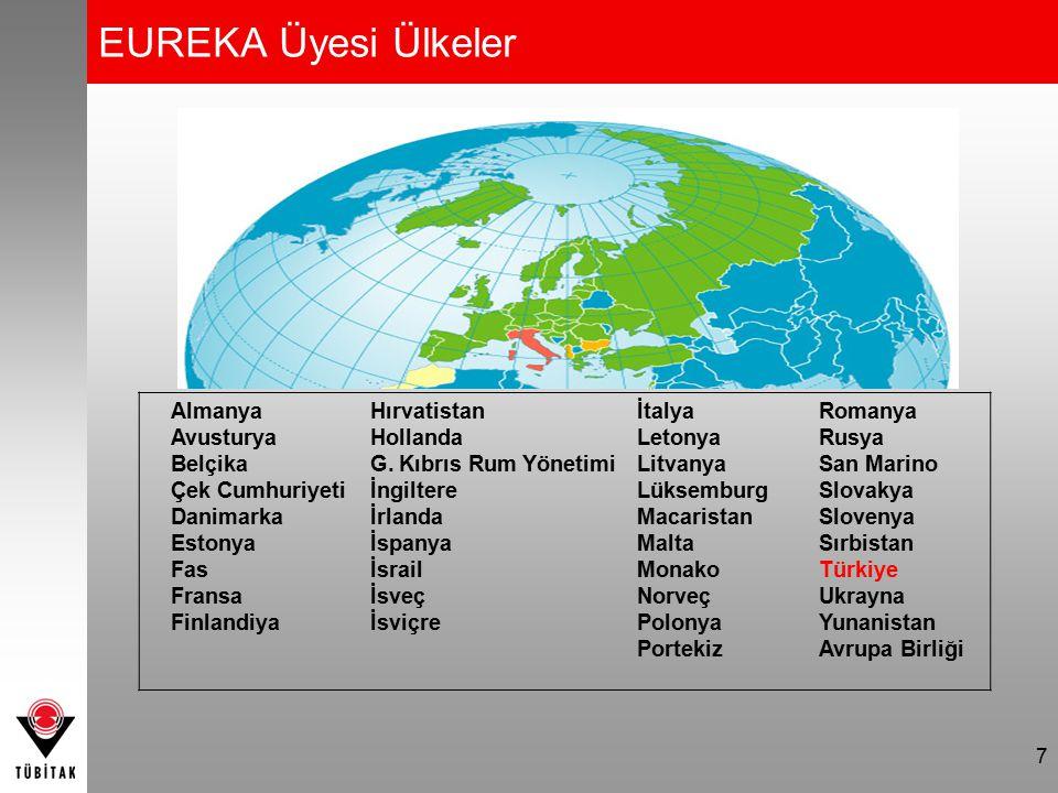 EUREKA Üyesi Ülkeler Almanya Avusturya Belçika Çek Cumhuriyeti