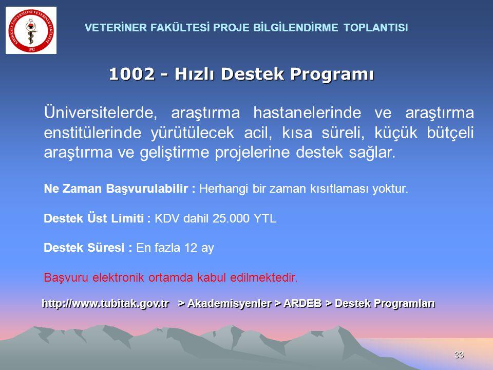 1002 - Hızlı Destek Programı