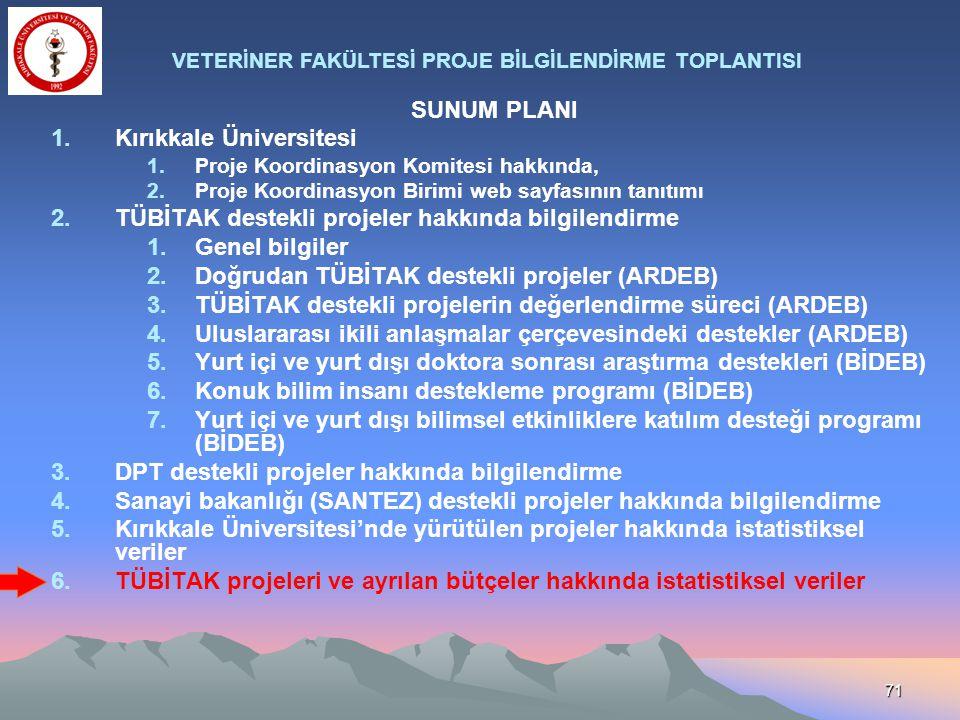 Kırıkkale Üniversitesi