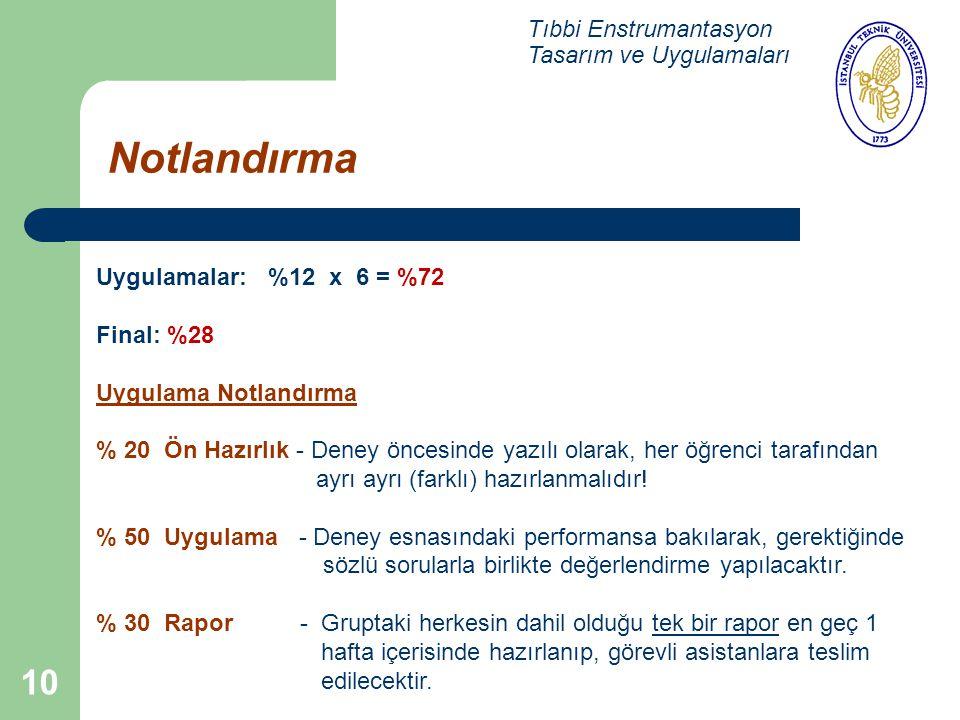Notlandırma Tıbbi Enstrumantasyon Tasarım ve Uygulamaları