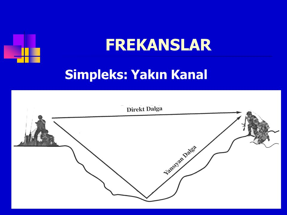FREKANSLAR Simpleks: Yakın Kanal