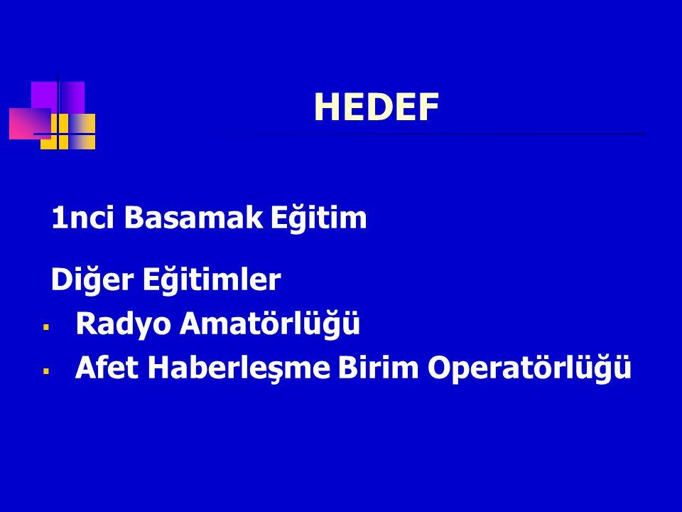HEDEF 1nci Basamak Eğitim Diğer Eğitimler Radyo Amatörlüğü