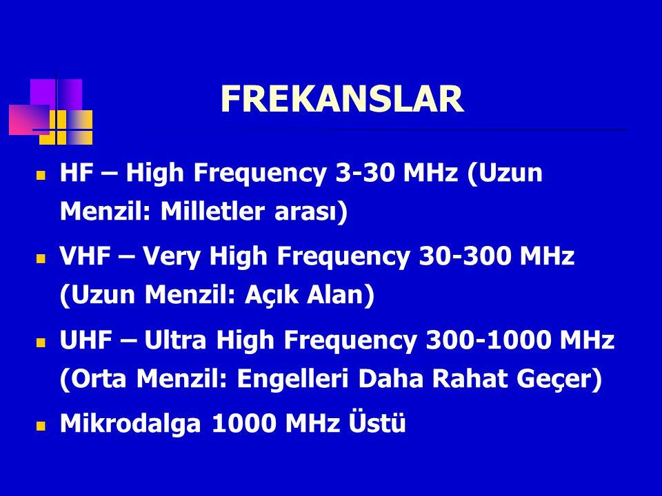 FREKANSLAR HF – High Frequency 3-30 MHz (Uzun Menzil: Milletler arası)