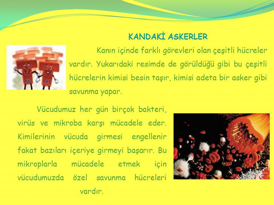 KANDAKİ ASKERLER