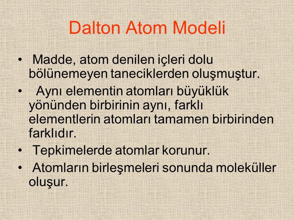 Dalton Atom Modeli Madde, atom denilen içleri dolu bölünemeyen taneciklerden oluşmuştur.