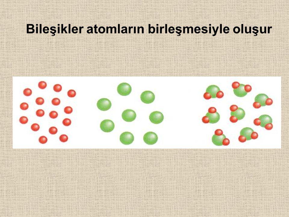 Bileşikler atomların birleşmesiyle oluşur