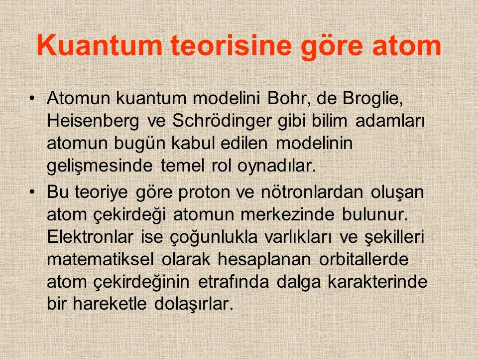 Kuantum teorisine göre atom