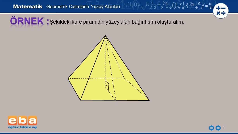 ÖRNEK : Şekildeki kare piramidin yüzey alan bağıntısını oluşturalım.