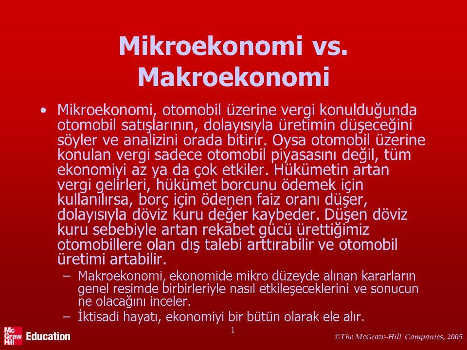 Makroekonomideki önemli konular