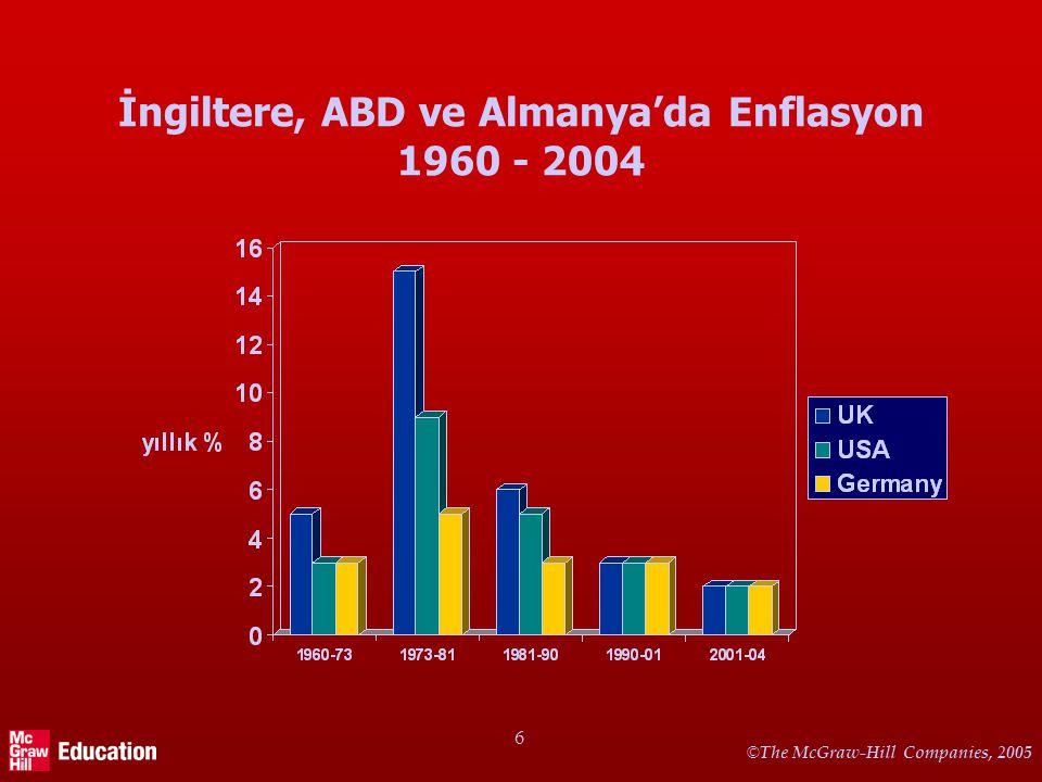 İngiltere'de İşsizlik 1950-2003