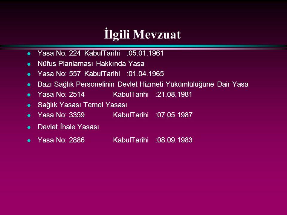 İlgili Mevzuat Yasa No: 224 KabulTarihi :05.01.1961
