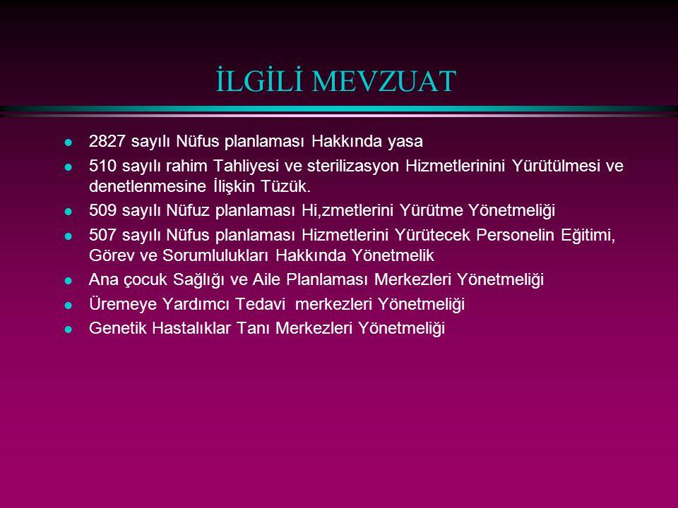 İLGİLİ MEVZUAT 2827 sayılı Nüfus planlaması Hakkında yasa