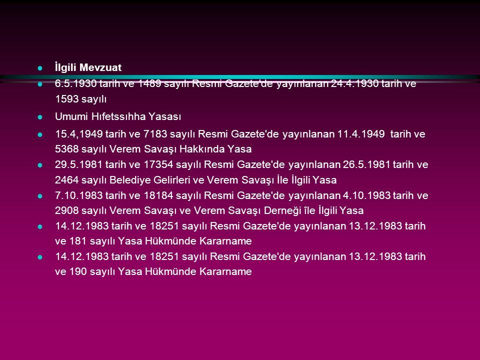 İlgili Mevzuat 6.5.1930 tarih ve 1489 sayılı Resmi Gazete de yayınlanan 24.4.1930 tarih ve 1593 sayılı.