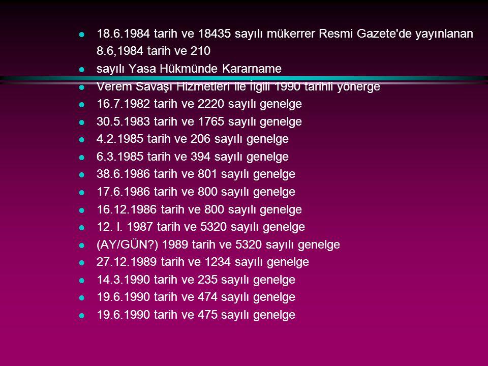 18.6.1984 tarih ve 18435 sayılı mükerrer Resmi Gazete de yayınlanan 8.6,1984 tarih ve 210
