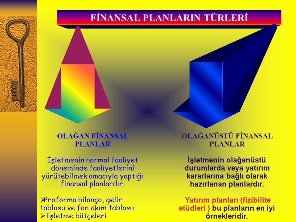 FİNANSAL PLANLARIN TÜRLERİ