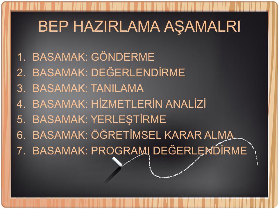 BEP HAZIRLAMA AŞAMALRI