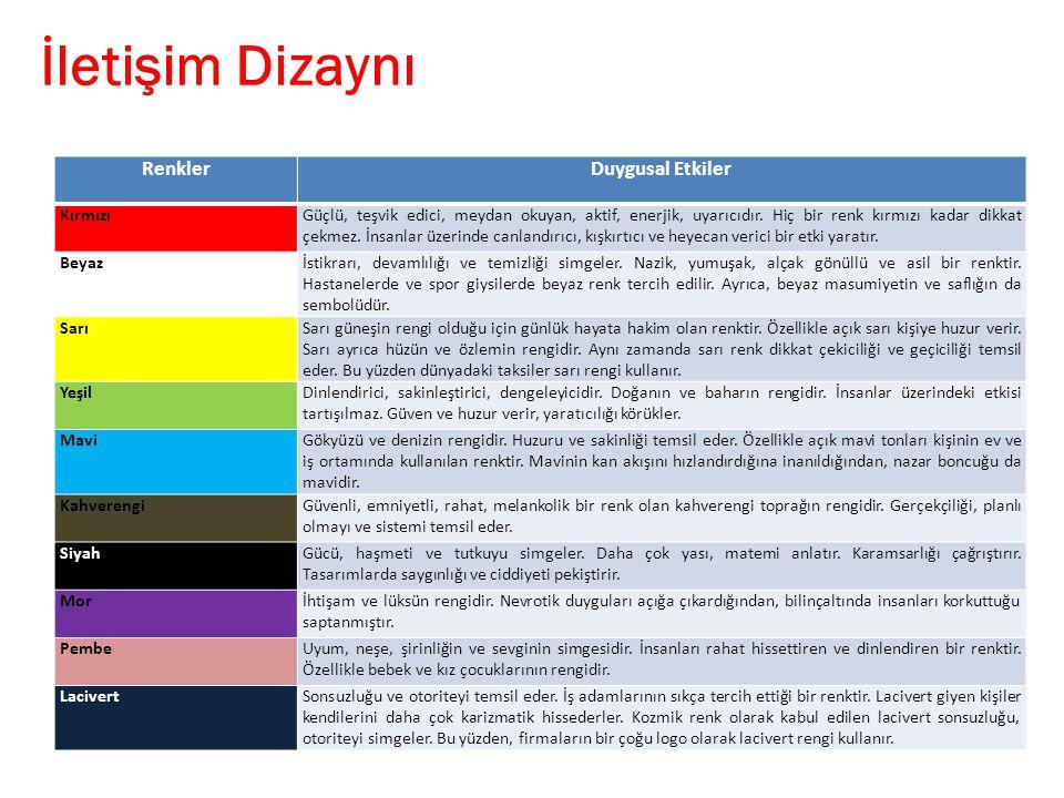 İletişim Dizaynı Renkler Duygusal Etkiler Kırmızı