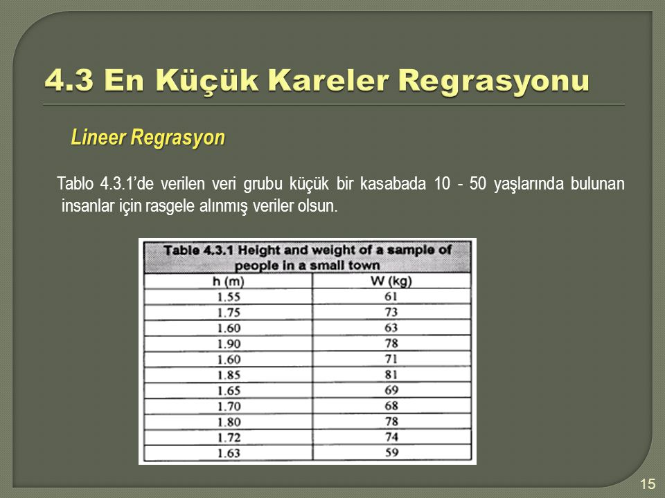 4.3 En Küçük Kareler Regrasyonu