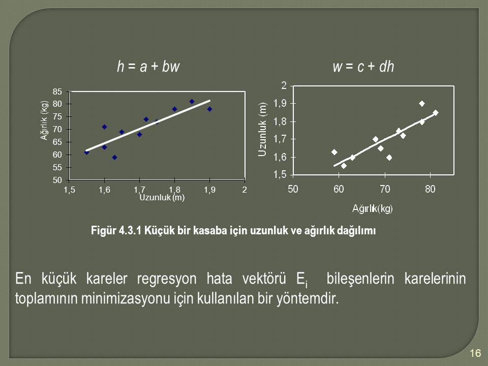 h = a + bw w = c + dh Figür 4.3.1 Küçük bir kasaba için uzunluk ve ağırlık dağılımı.