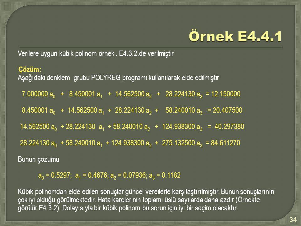 Örnek E4.4.1 Verilere uygun kübik polinom örnek . E4.3.2.de verilmiştir. Çözüm:
