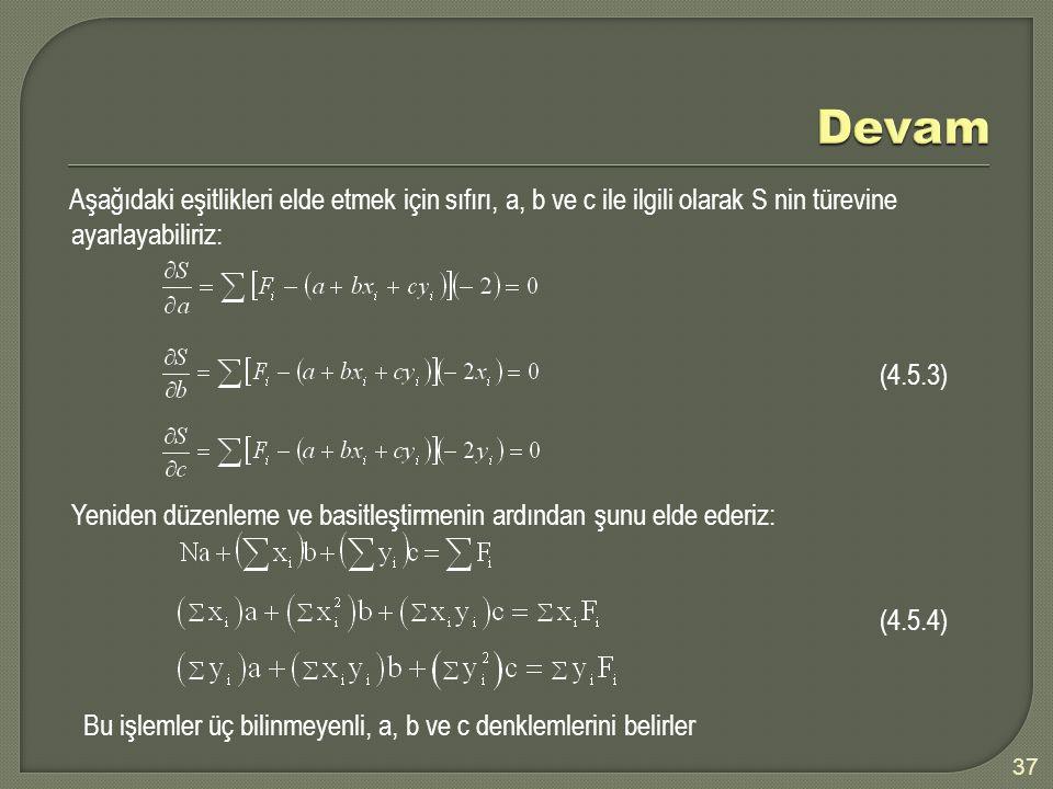 Devam Aşağıdaki eşitlikleri elde etmek için sıfırı, a, b ve c ile ilgili olarak S nin türevine ayarlayabiliriz: