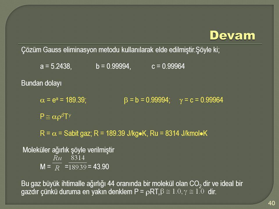 Devam Çözüm Gauss eliminasyon metodu kullanılarak elde edilmiştir.Şöyle ki; a = 5.2438, b = 0.99994, c = 0.99964.