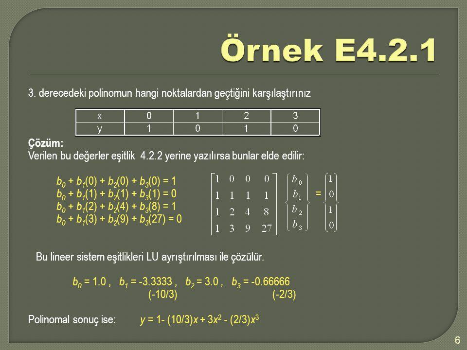 Örnek E4.2.1 3. derecedeki polinomun hangi noktalardan geçtiğini karşılaştırınız. Çözüm:
