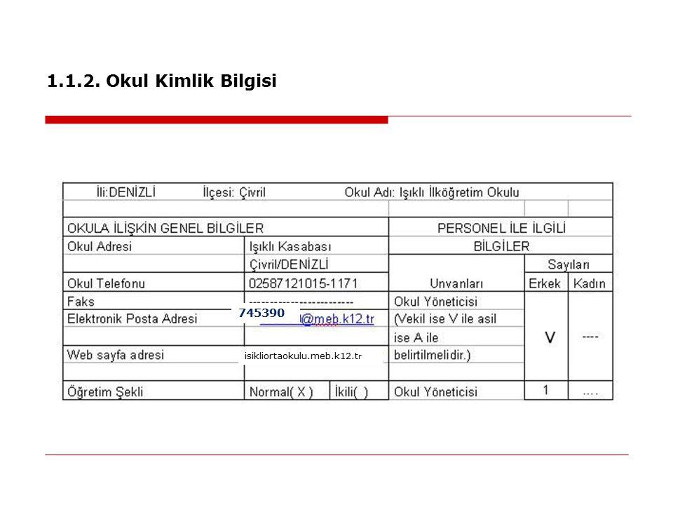 1.1.2. Okul Kimlik Bilgisi 745390 isikliortaokulu.meb.k12.tr