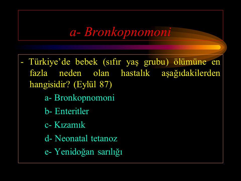 a- Bronkopnomoni - Türkiye'de bebek (sıfır yaş grubu) ölümüne en fazla neden olan hastalık aşağıdakilerden hangisidir (Eylül 87)