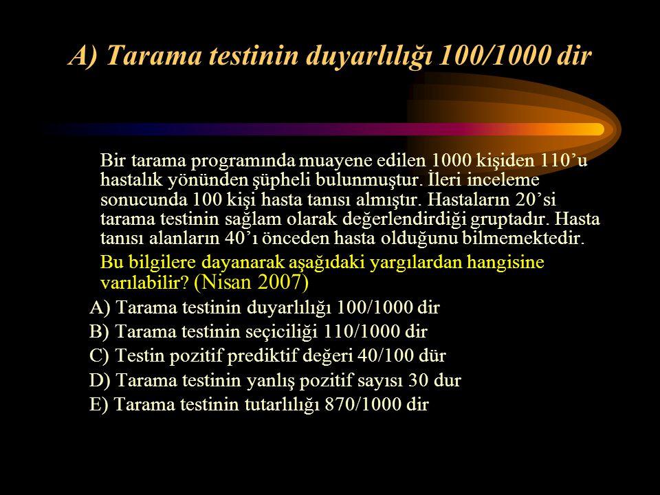 A) Tarama testinin duyarlılığı 100/1000 dir