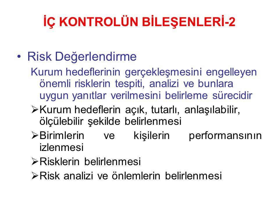İÇ KONTROLÜN BİLEŞENLERİ-2